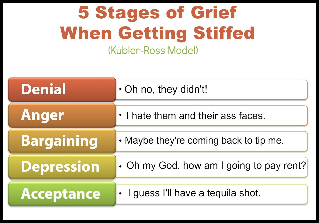 grieving and dating